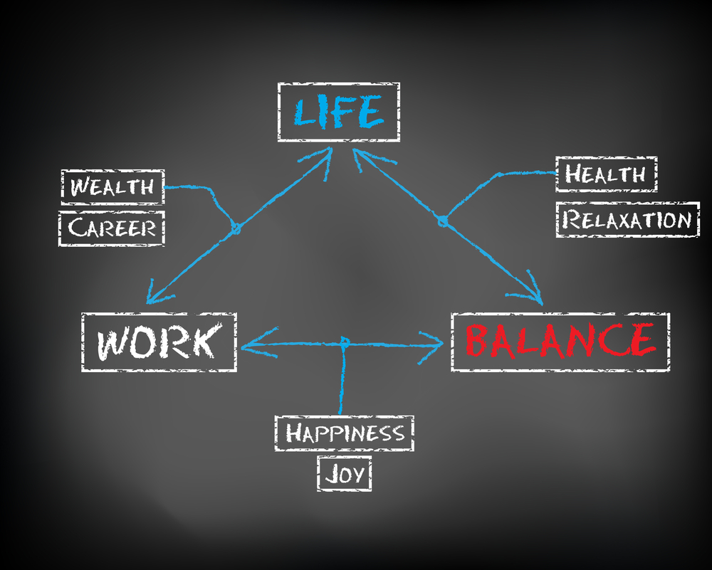 Work Life Balance Quote Radhika Cruz  Worklife Balance